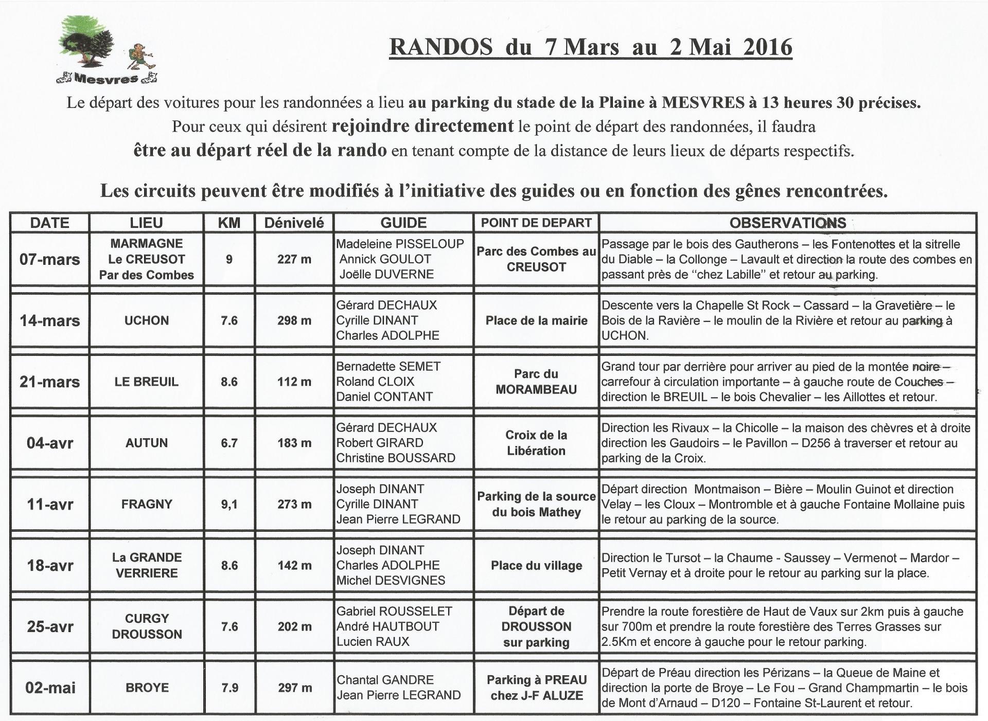 Liste parcours scane du 7 mars au 2 mai 20160003