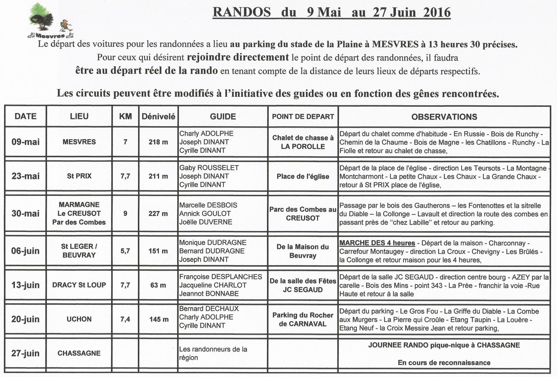 Parcours du 9 mai au 27 juin 2016