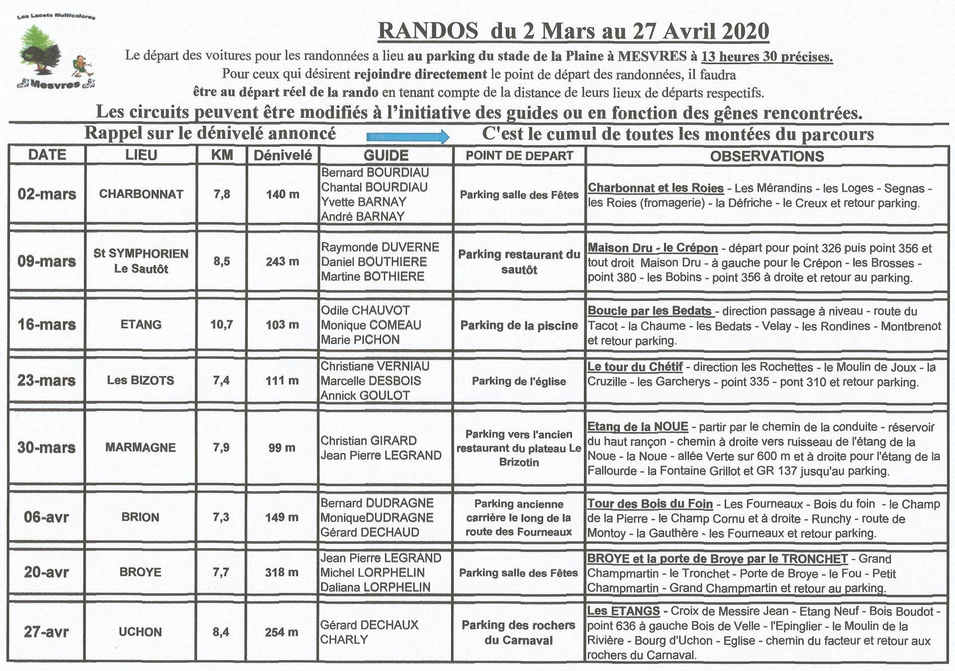 Programme randos du 2 mars au 27 avril 2020