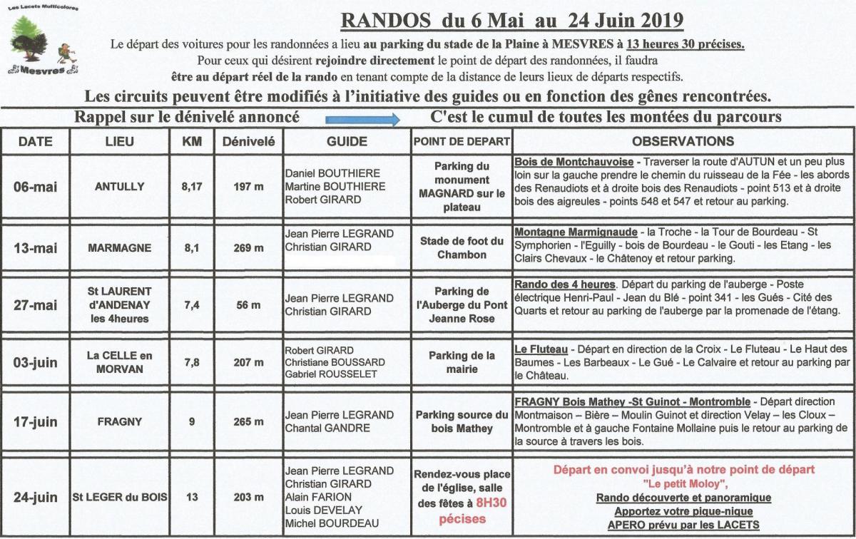 Scan planning des 2 mois du 6 mai au 24 juin 2020